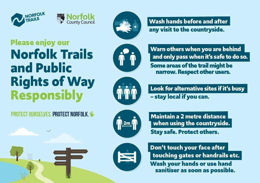 Norfolk trails and public rights of way - protect ourselves, protect Norfolk (A4 poster)